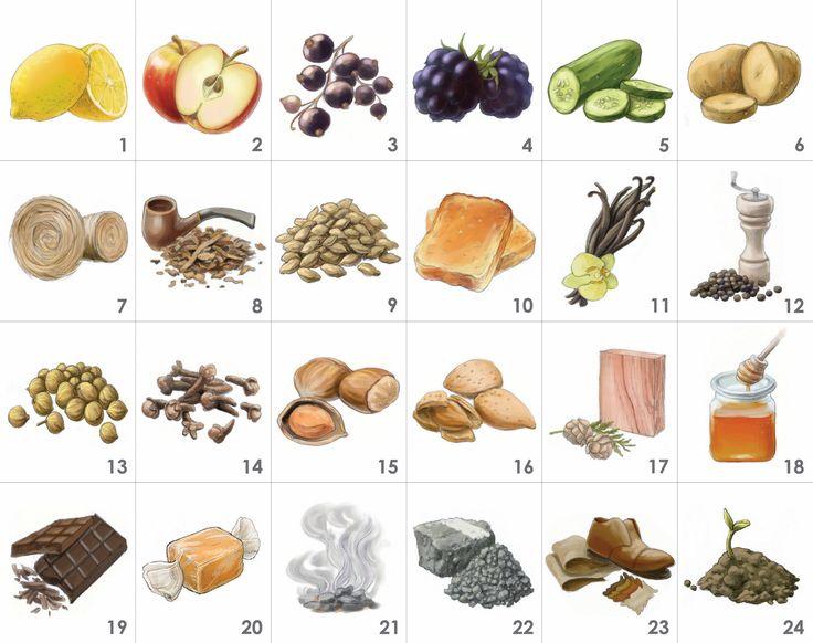 Coffee Aroma Kit - 24 aromas by Aromaster for coffee Tasting and Education. List of coffee aromas included in the kit: 1.lemon, 2.apple, 3.blackcurrant, 4.blackberry, 5.cucumber, 6.potato, 7.hay, 8.tobacco, 9.malt, 10.toast, 11.vanilla, 12.pepper, 13.coriander seeds, 14.clove, 15.hazelnut, 16.almond, 17.cedar, 18.honey, 19.chocolate, 20.caramel, 21.smoke, 22.tar, 23.leather, 24.earth
