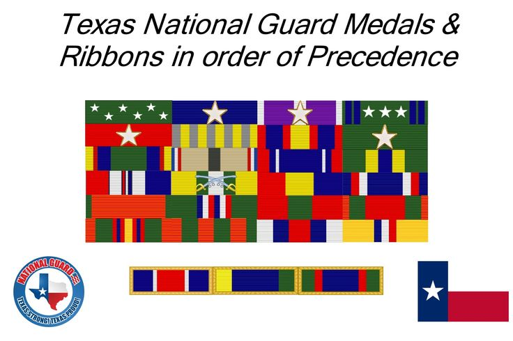 texas army national guard personnel records