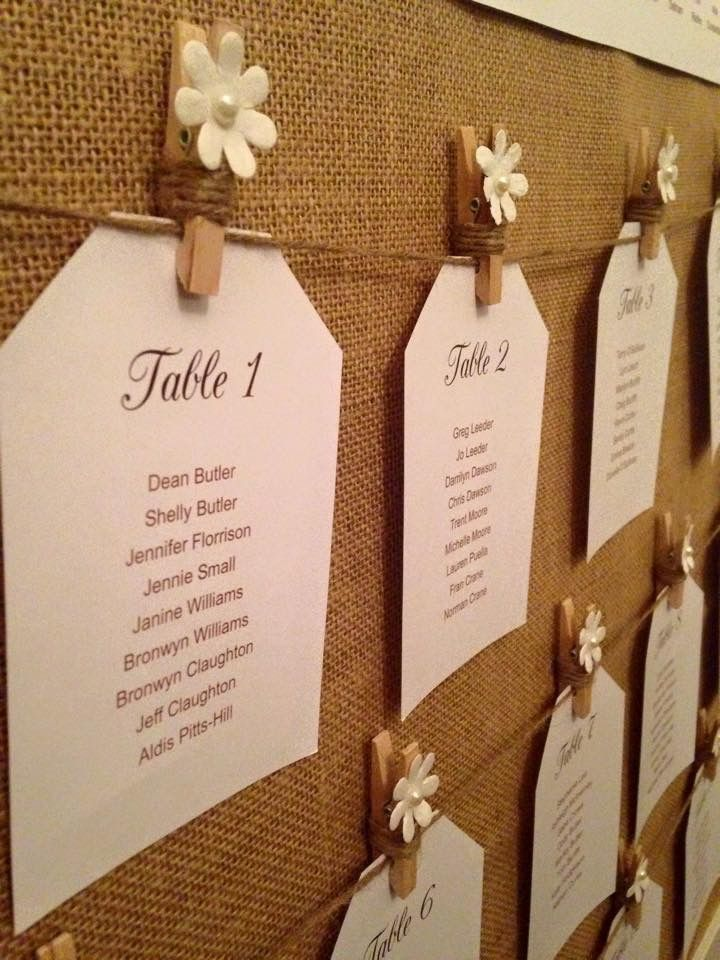 Handmade tags for wedding table plan.  Made by Chrissy x