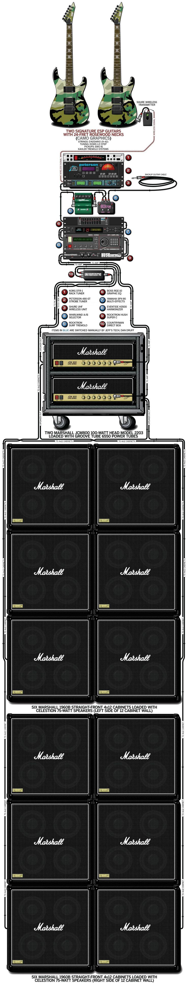 87 best guitar rig images on Pinterest | Guitars, Guitar amp and ...