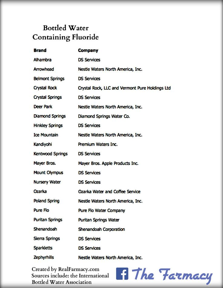 Printable List of Bottled Water Containing FluorideREALfarmacy.com | Healthy News and Information