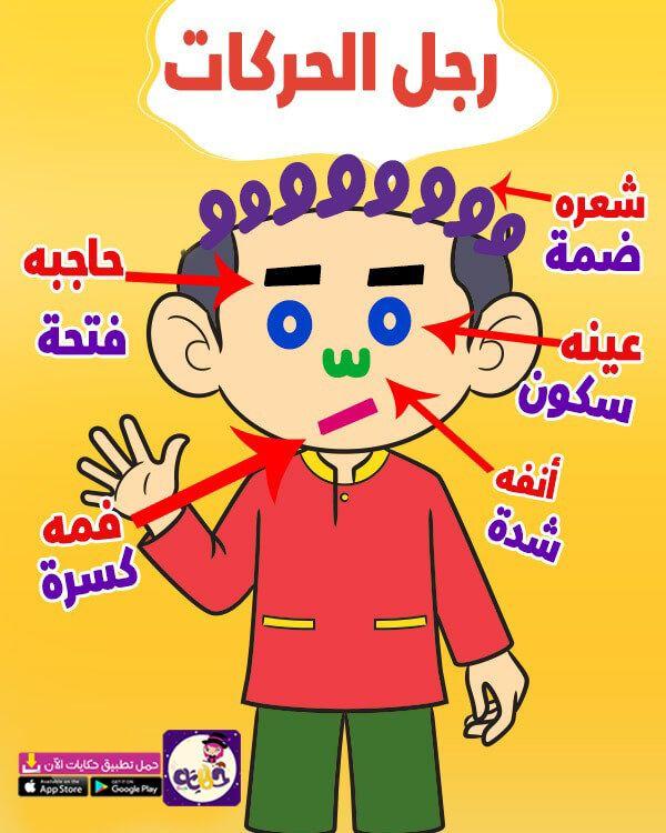 قصة رجل الحركات قصة عن الحركات القصيرة للاطفال Muslim Kids Activities Islamic Kids Activities Alphabet Preschool