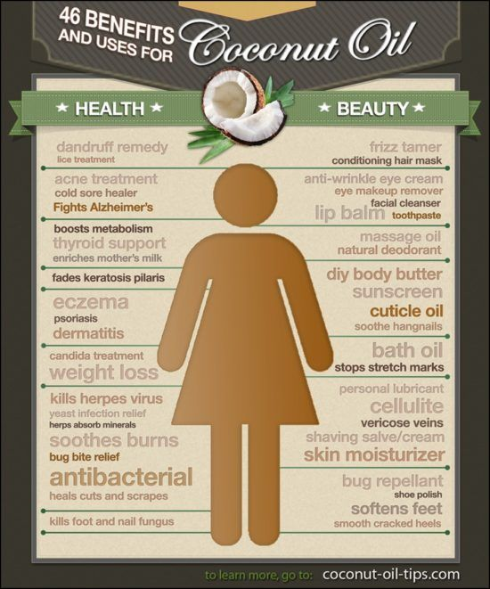 46 Voordelen en toepassingen voor Kokosolie