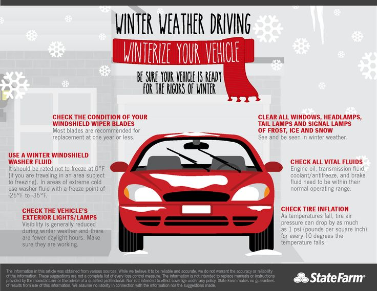 Winterizing Your Car: 8 Best Winter Driving And Car Maintenance Images On