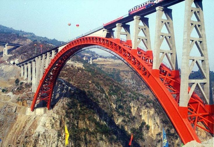 Indian Railway Bridge