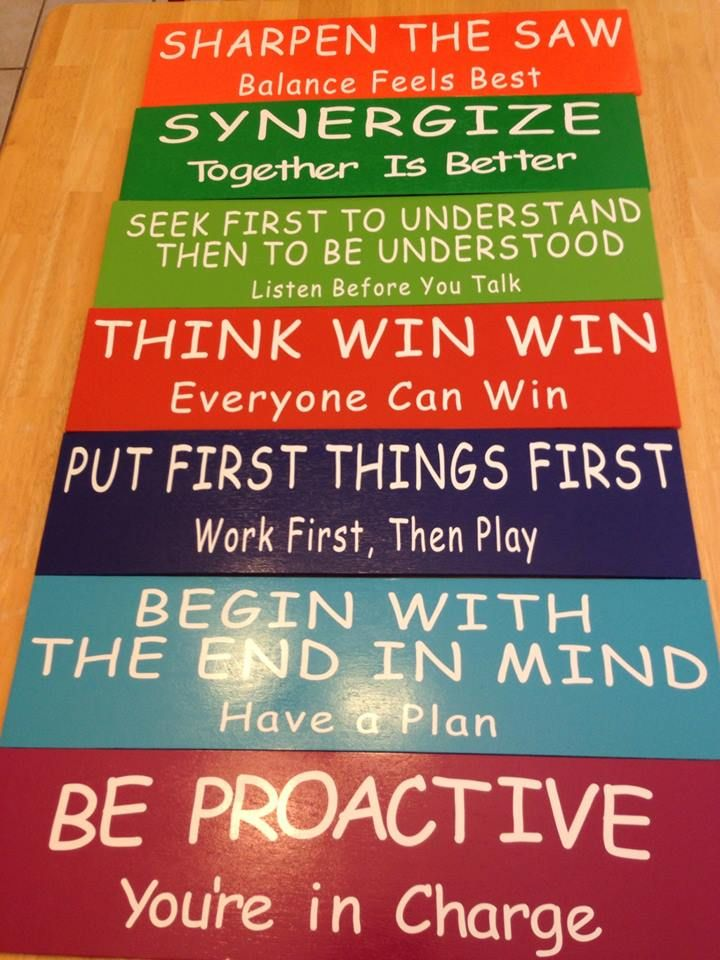 """These 6"""" x 24"""" boards were lettered for the 7 Habits with vinyl cling letters.  The sign shop owner makes them very affordable.  (810) 385-8363"""
