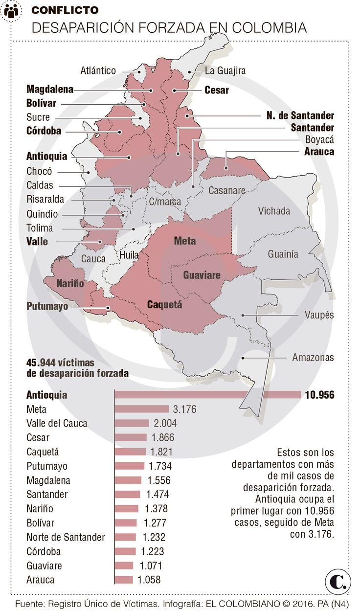 46 mil familias claman por sus desaparecidos en Colombia