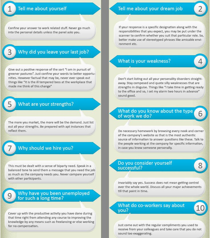 Best 20+ Most asked interview questions ideas on Pinterest