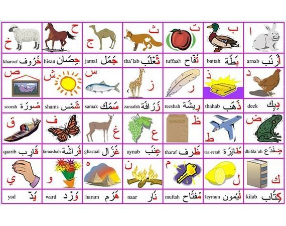 How to Learn Arabic Pronunciation   eHow