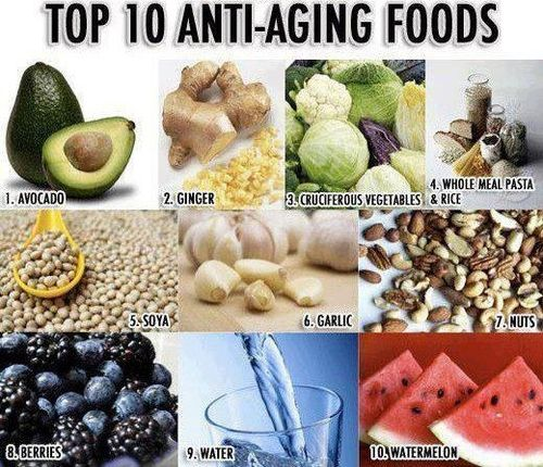 70 best anti aging foods images on pinterest healthy food top 10 anti aging foods forumfinder Choice Image