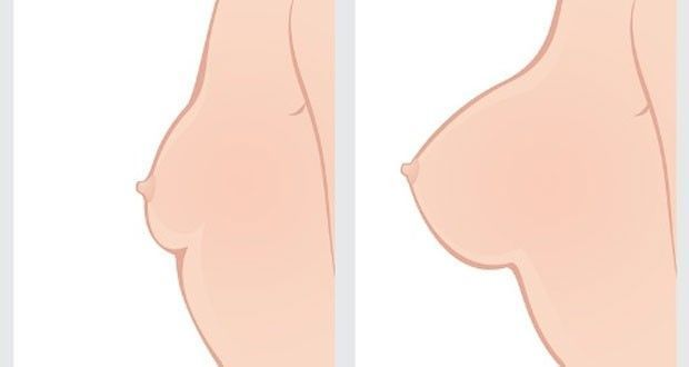 Pratiquez cette astuce au moins une fois par semaine pour avoir des seins fermes !