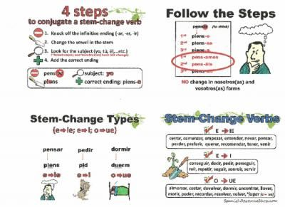 Shoe verb meaning to learn