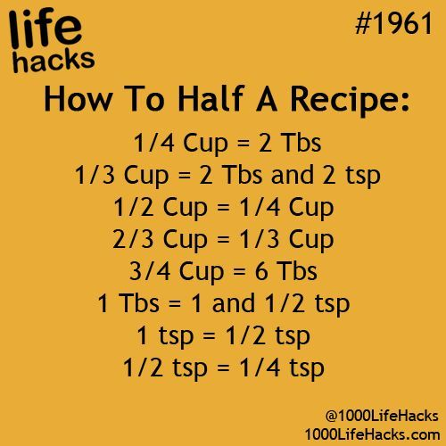Weren't we just talking about how many tablespoons in a 1/4 cup???