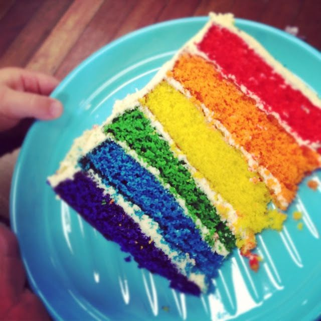 List Of Cakes To Bake