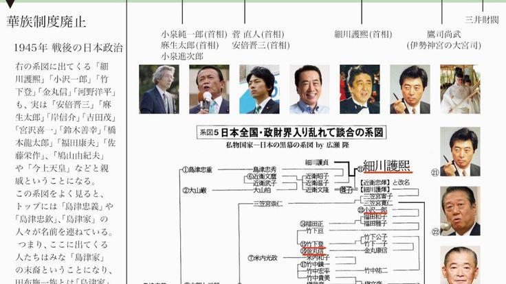 日本の支配階級 / 政治家系と古代ユダヤ人