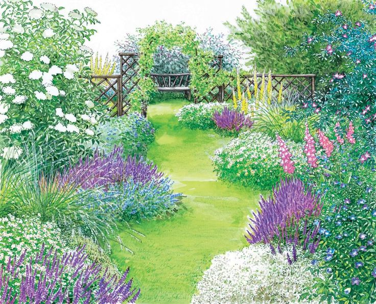 Langer Garten Gestalten 186 besten vorher nachher inspirationen für den garten bilder auf