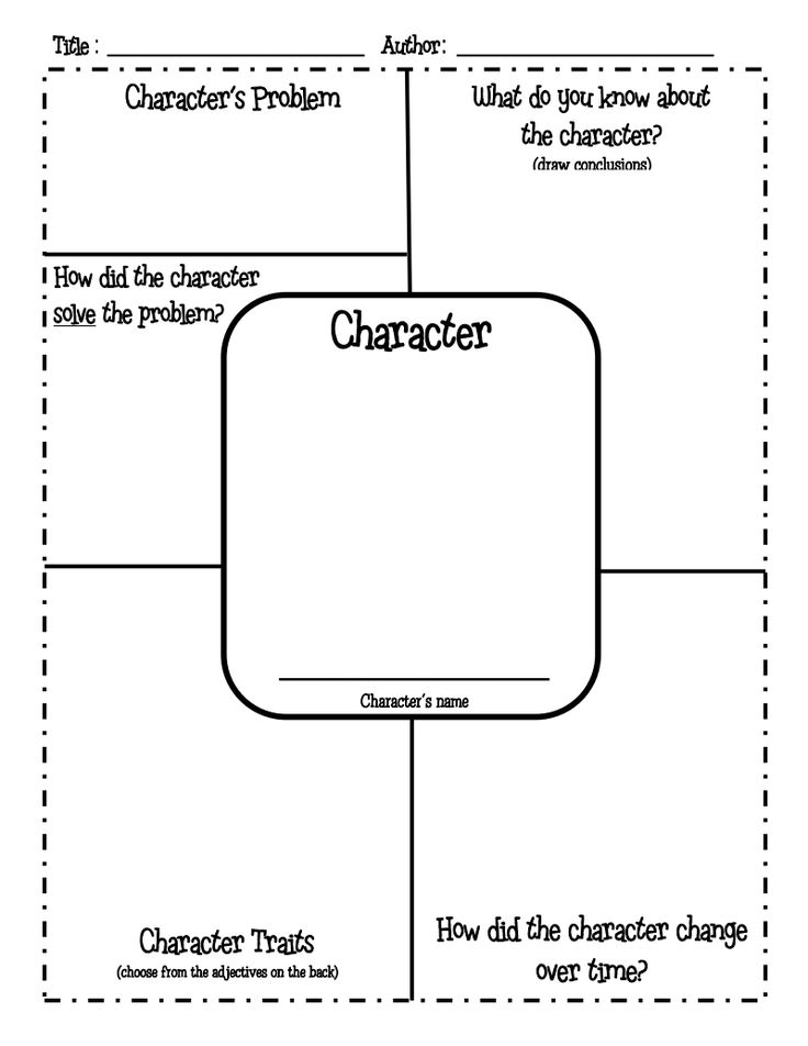 Character Ysis Template Shakespeare S The Tempest Summary - character analysis template
