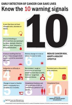 9 best images about warning signs of cancer on pinterest signs colon cancer symptoms and facts. Black Bedroom Furniture Sets. Home Design Ideas
