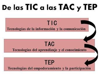 Complejidad-Inclusión-Investigación: EDUCACION/TIC @Andrea / FICTILIS Portia Sulangi via Ramiro Aduviri , Dora Ines Arroyave