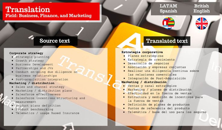 Do you want to have a business presence in South America? We are experts in translating from English into Spanish in the business, finance and marketing field. We can help you translate press releases, financial reports, business plans, proposals, and anything else related to those fields.