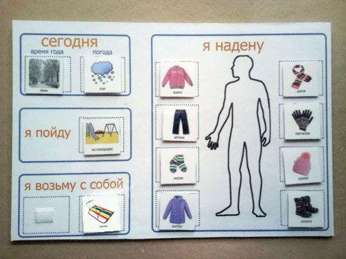 Я иду на улицу - визуальное расписание для ребенка с РАС | Pecs.in.ua