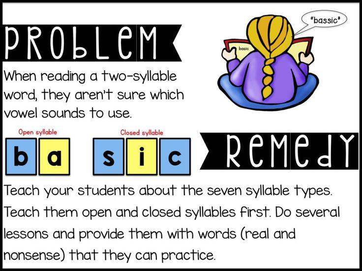 Teaching Two Syllable Words Teaching syllables, Teaching