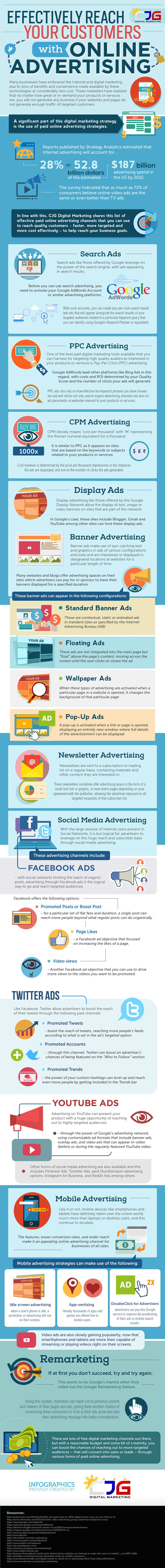 Effectively Reach Your Customers with Online Advertising [Infographic] | via @borntobesocial