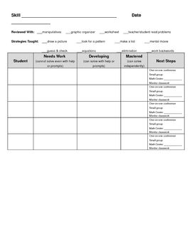 Here's a form for teachers to use during small group instruction to track student progress. This is a Word document that can be edited.