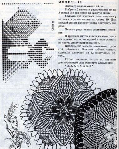 Кружевные салфетки спицами -3 / Вязание спицами / Вязание для женщин спицами. Схемы