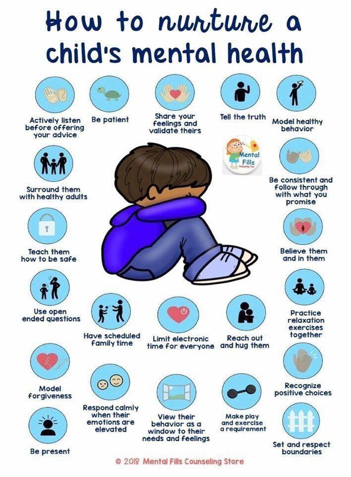 Image result for mental health awareness for children 2019