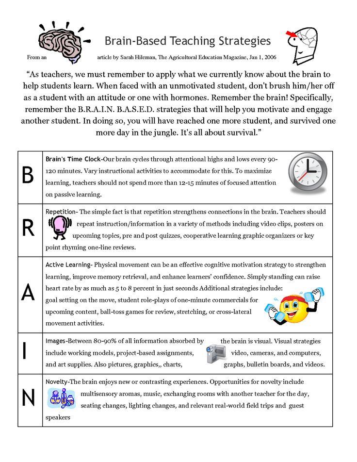 Unterrichten unter Berücksichtigung der neuronaler Gegebenheiten.Brain Based Teaching