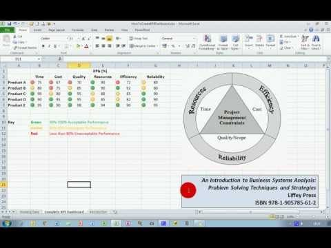 How To... Create a Basic KPI Dashboard in Excel 2010 - YouTube