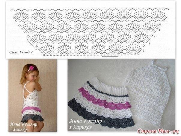 58 best faldas nias images on pinterest toddler skirt crochet crochet patterns to try dt1010fo