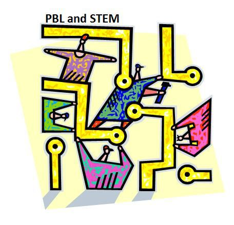 14 Amazing Project Sites…. A STEM, PBL, Common Core Series… A Goldmine of Resources