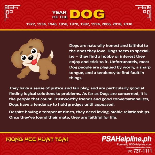 Kiong Hee Huat Tsai! The Chinese year 4712 begins on Feb. 8, 2016.   Chinese New Year is the longest and most important celebration in the   Chinese calendar. PSAHelpline.ph