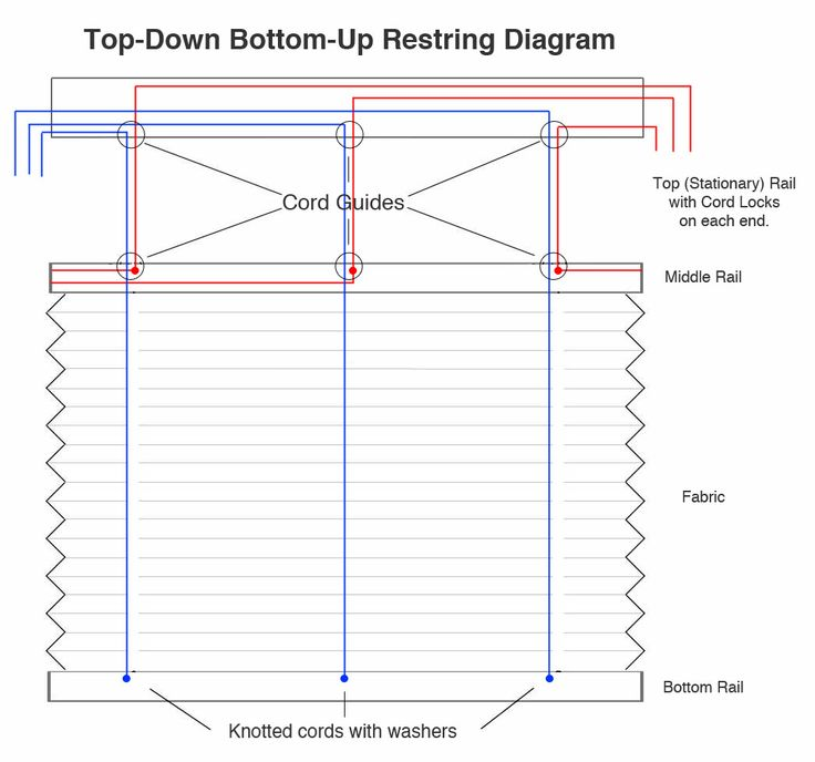 46 best images about blind repair diagrams visuals on pinterest blind the general and. Black Bedroom Furniture Sets. Home Design Ideas