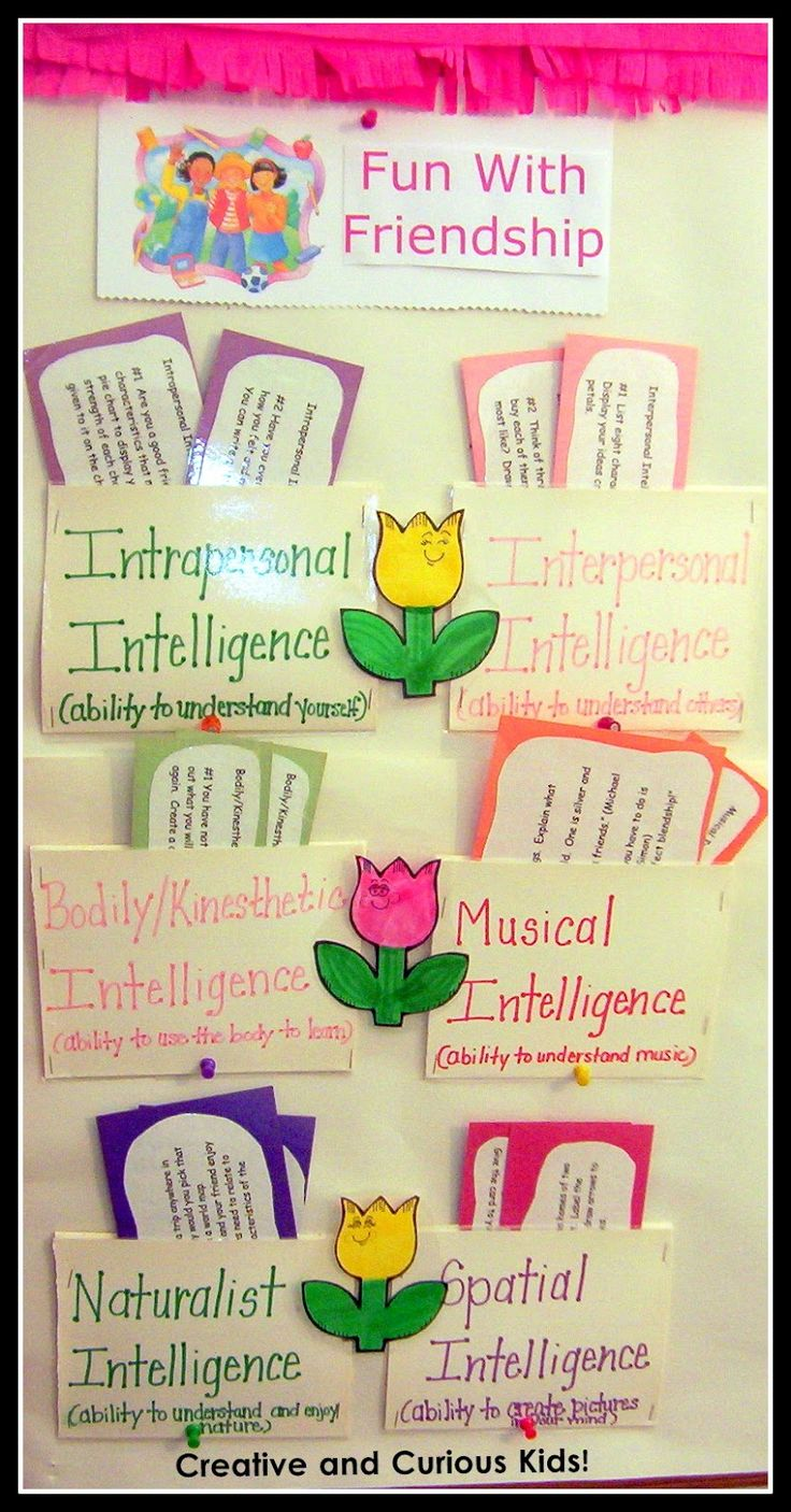 I love the idea of having a multiple intelligences center open for students. This kind of center could help you integrate your character education into daily activities. This allows students choice based on what they feel they do best.