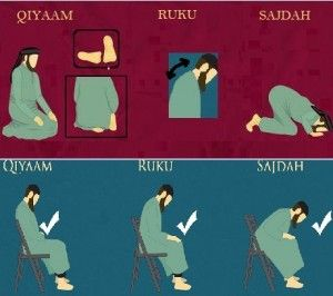 Many of us forget remembering Allah SWT during illness. We neglect our Salaah when sick. If you cannot stand offer prayer while sitting or offer prayer while lying. Check out  WAYS OF OFFERING SALAAH WHEN YOU'RE SICK