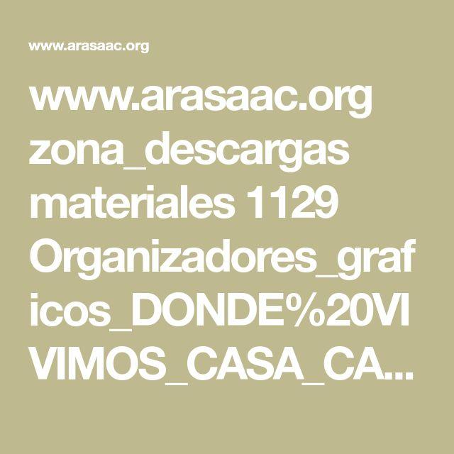 www.arasaac.org zona_descargas materiales 1129 Organizadores_graficos_DONDE%20VIVIMOS_CASA_CALLE_LOCALIDAD.pdf