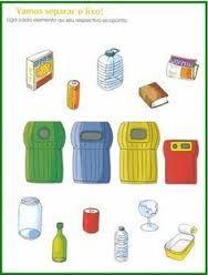 afval sorteren pictogrammen - Google zoeken