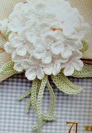 bonjour un joli bouquet pour vous toutes à réaliser pour les grandes occasions je vous souhaite une excellente journée
