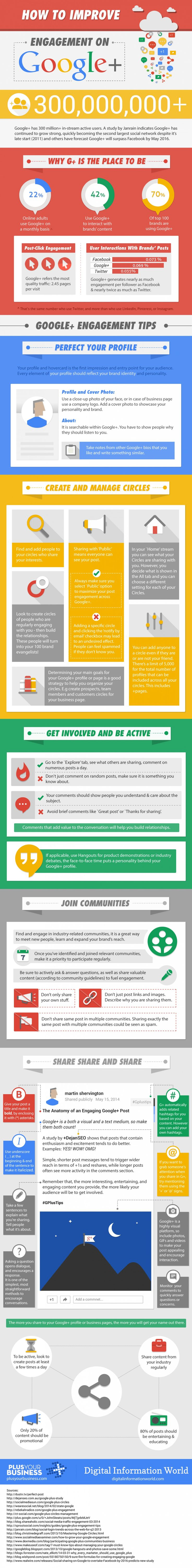 Options to maximise your immersive Social Media engagement on #GooglePlus ...