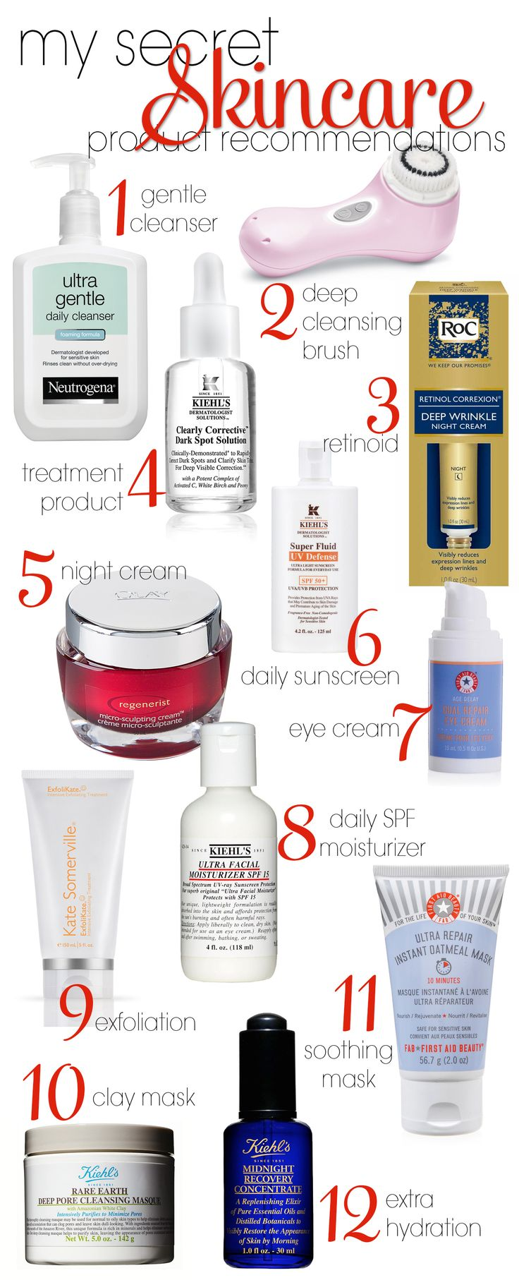 Skincare Product Recommendations Many people have had amazing results by using these products!!