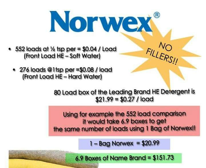 What Can I Use To Clean Kitchen Table Norwex