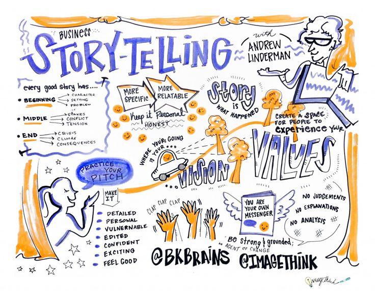 Storytelling Tips & Tricks   Sketch notes, Storytelling, Visual note taking