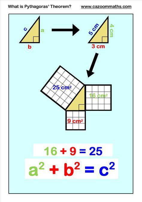 36 best Math images on Pinterest