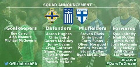 The squad that will try to secure Euro 2016 qualification.
