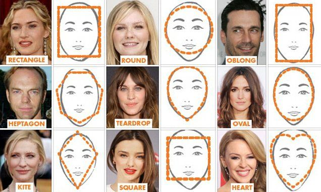 Choosing The Right Bangs Rectangle Face Shape Face Shapes