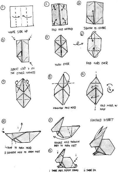Origami instructions for a rabbit