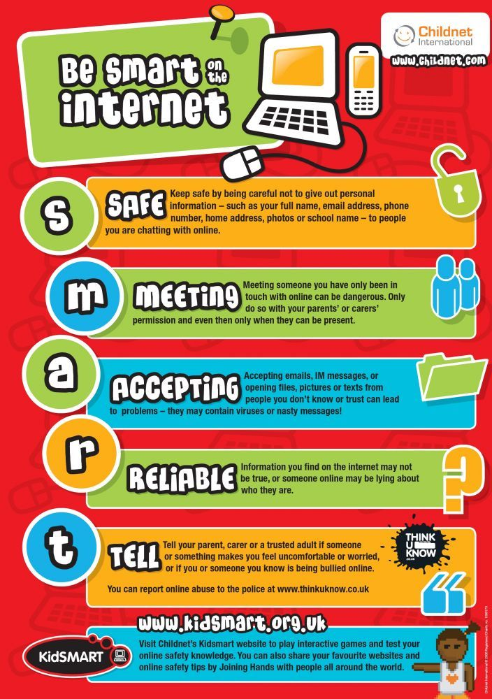 Poster to have in the class using the SMART acronym to share with students how to use the internet safely.